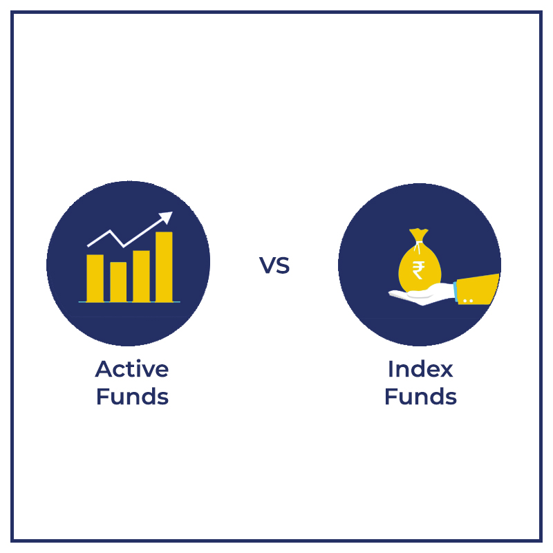Active funds vs Index